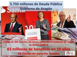 ¿Quién paga el enorme negocio del  Banco Santander con el Gobierno de Aragón?