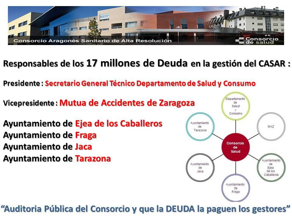 ¿Quiénes son los responsables de la deuda de 17 millones del CASAR?