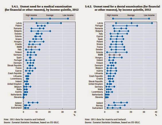 La ley de cuidados inversos: desde el gasto social a la salud bucodental