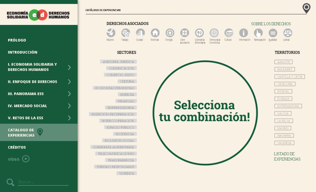 115 experiencias integran la nueva publicación sobre derechos humanos y economía solidaria