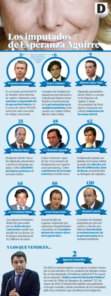 PUNICA pp Aguirre Infografia DIAGONAL