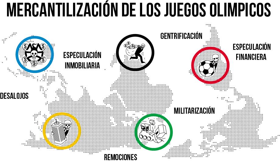 """La """"No"""" Geopolítica del Deporte"""