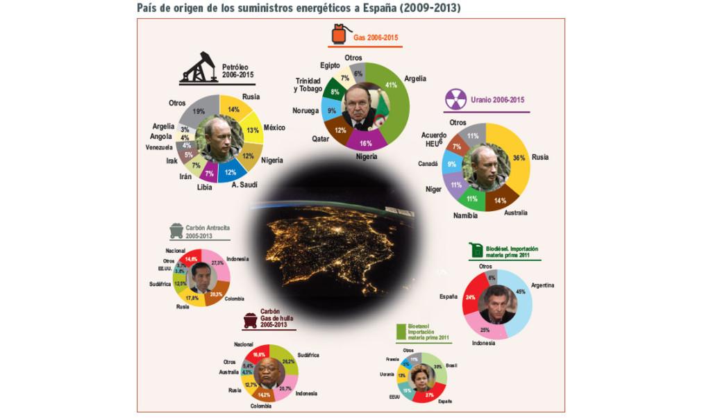 El Observatorio de la Deuda en la Globalización lanza un informe sobre el acaparamiento energético del Estado español