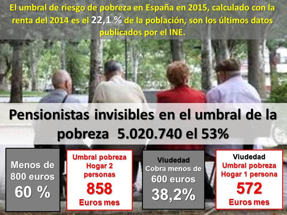 Pensionistas invisibles en el umbral de la pobreza