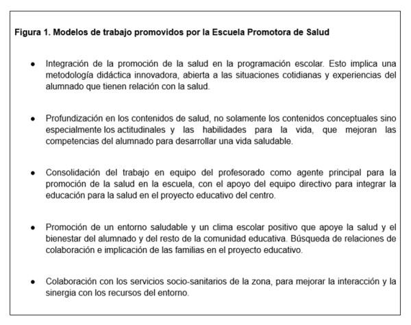 Fig 1. Extraída del blog de la Red Aragonesa de Escuelas Promotoras de Salud (http://redescuelasaragon.blogspot.com.es/)