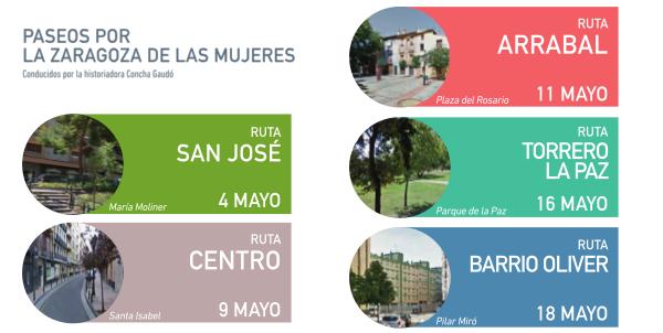 Cinco paseos guiados por los barrios analizan la 'Zaragoza de las mujeres'