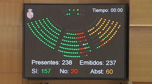 El Senado aprueba la puesta en marcha del CETA
