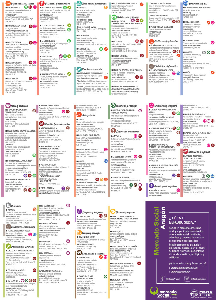 mapa-entidades-mercado-social