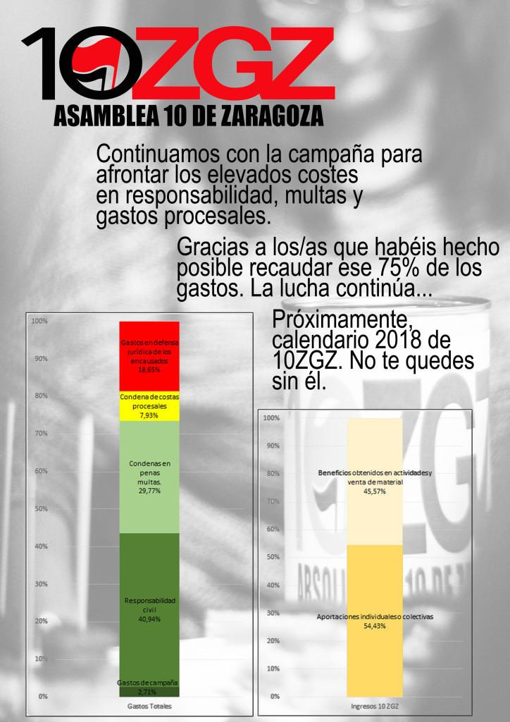 Asamblea-10-Zaragoza-724x1024