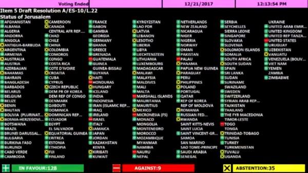 Votación resolución Jerusalen