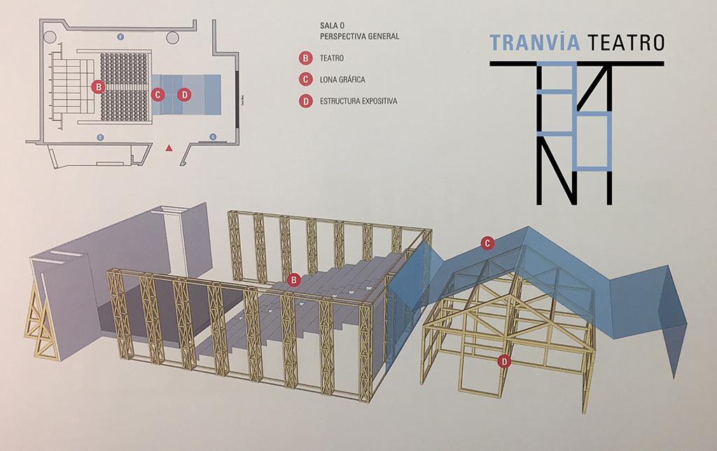 Tranvía Teatro cuenta sus 30 años de historia con una exposición en el Museo Pablo Serrano