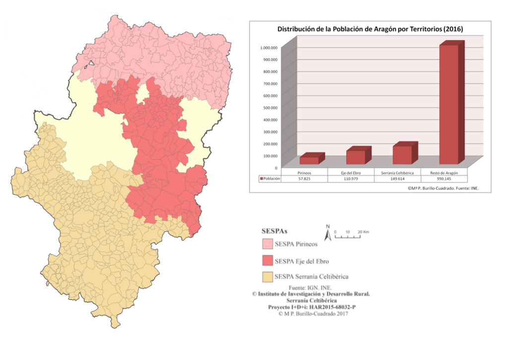 El 75,92 % de los municipios de Aragón tiene una densidad de 4,37 habitantes por kilómetro cuadrado