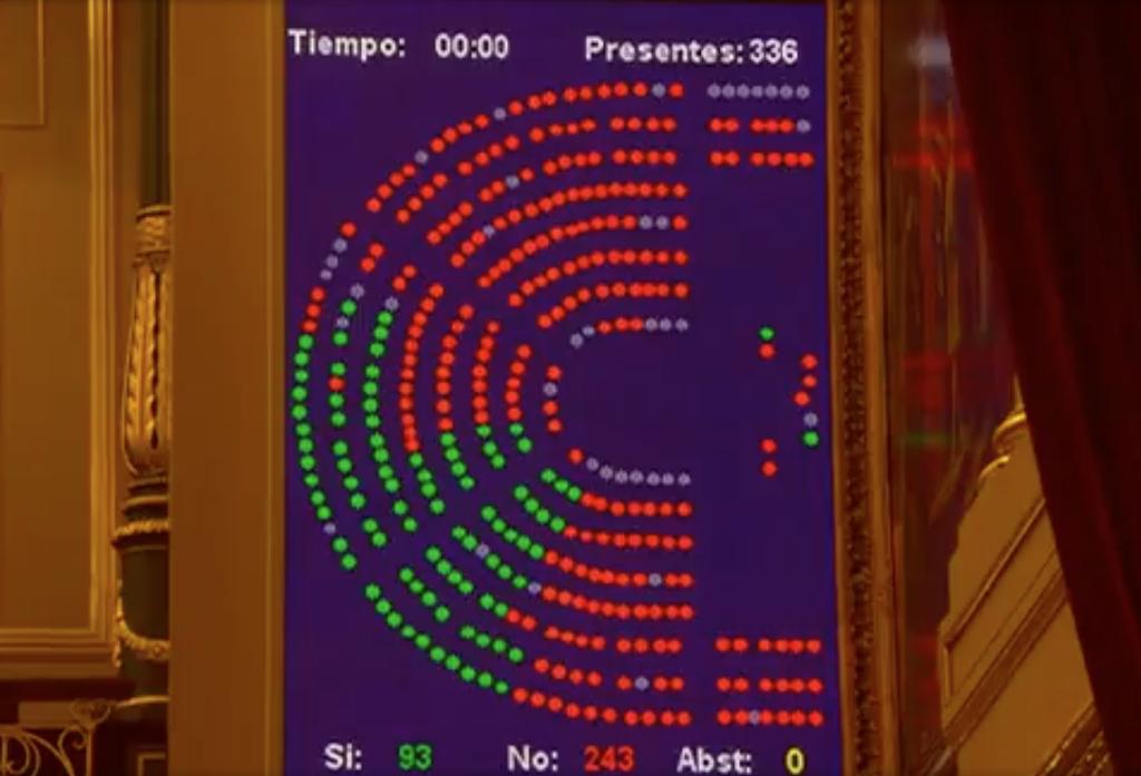 PSOE, junto a PP y Ciudadanos, impide con su voto juzgar los crímenes del franquismo