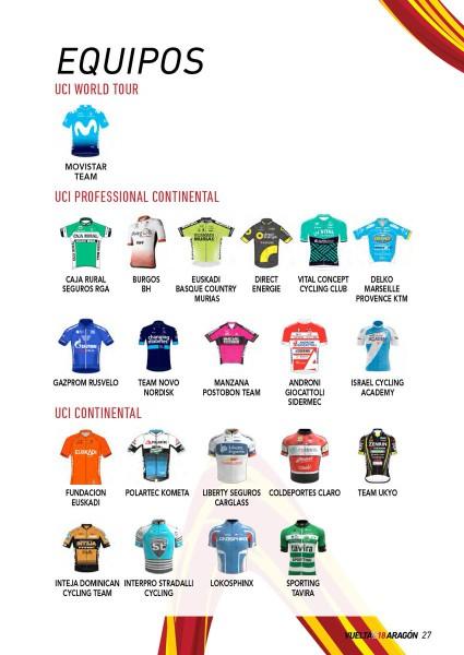 Vuelta Aragón equipos