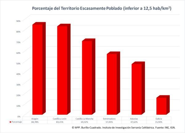 Foto: Red de Universidades de la Serranía Celtibérica