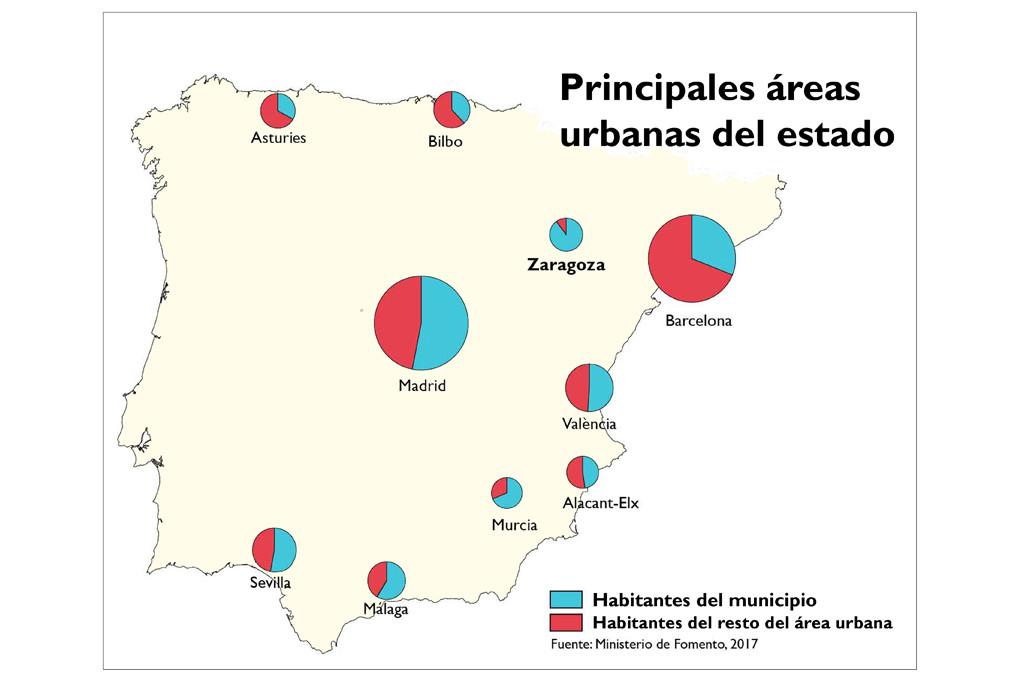 ¿Es Zaragoza la quinta ciudad de España?
