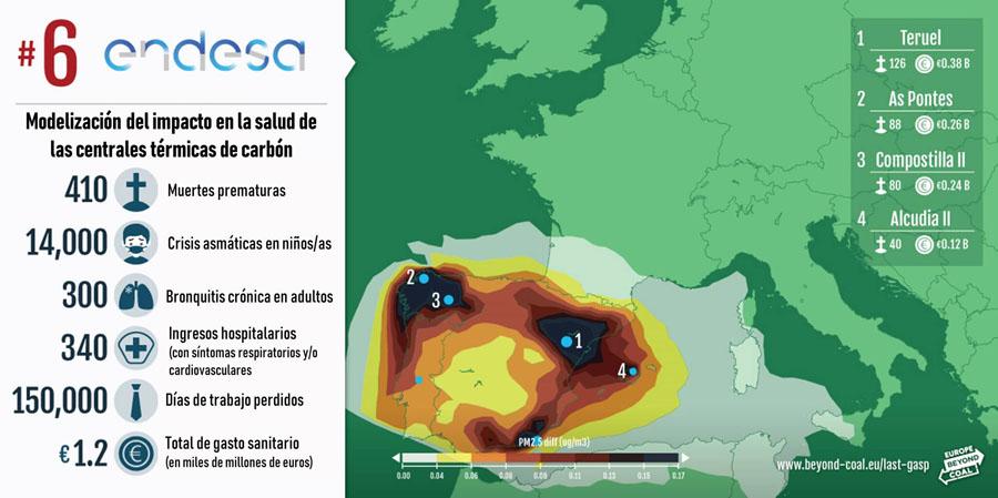 Modelización de la afección a la salud de las centrales de Endesa, entre la que sobresale la de Andorra, única en la Península Ibérica que quema lignito.
