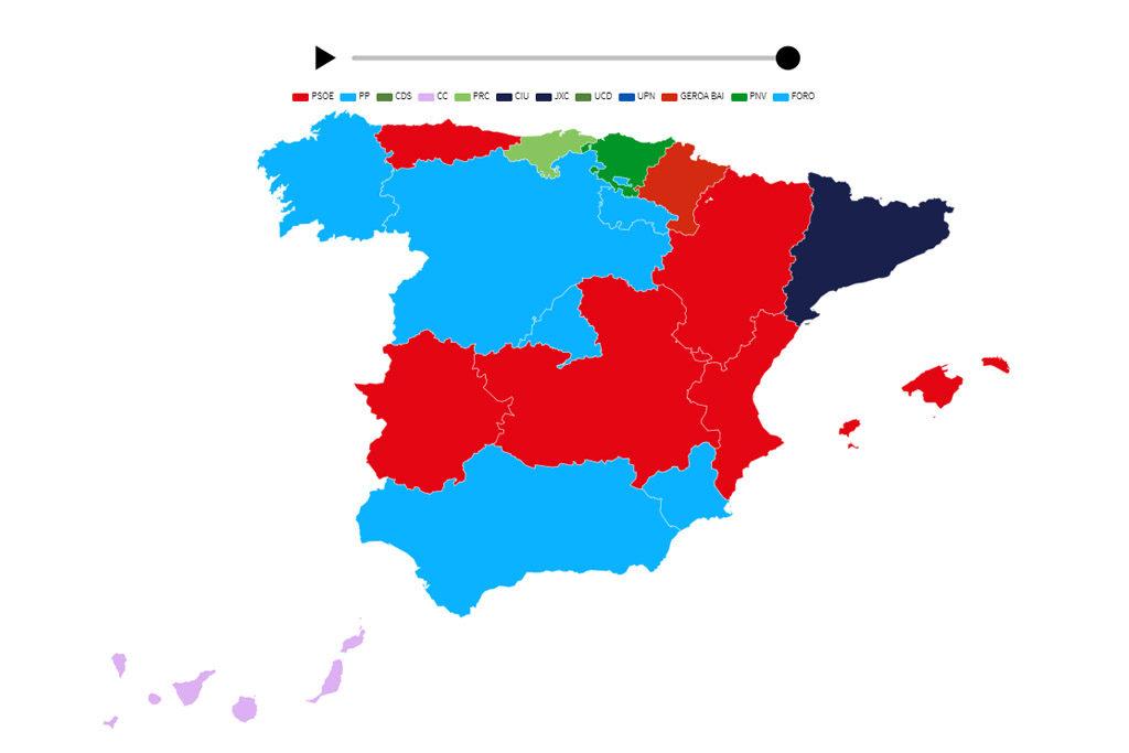 [MAPA INTERACTIVO] Evolución de los Gobiernos territoriales (1983 – 2015)