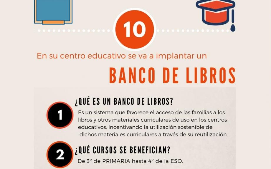 Los estudiantes se pronuncian ante la puesta en marcha del Banco de Libros del Gobierno de Aragón